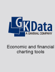 GK Data: Economic and financial charting tools